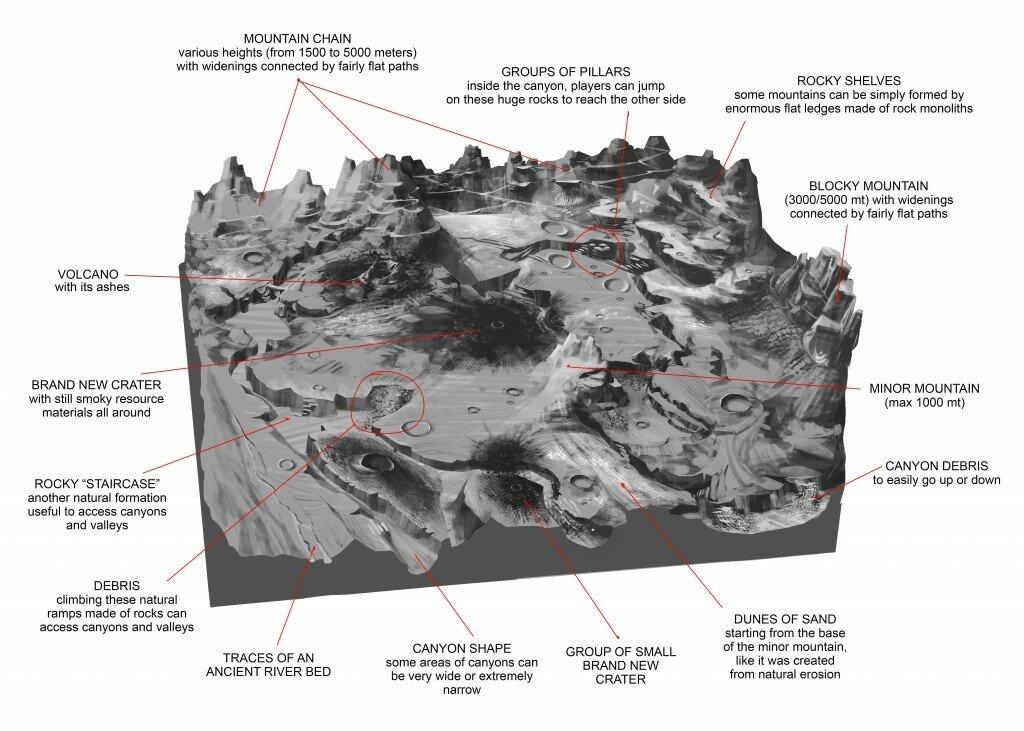 Rokh's map concept with description